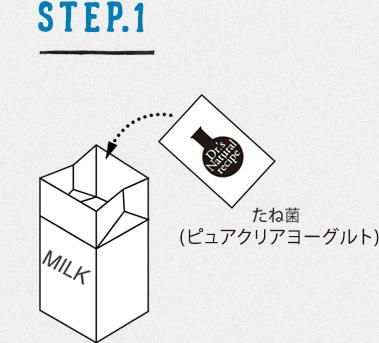 STEP.1